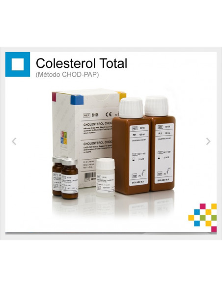 COLESTEROL TOTAL